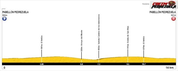 perfil-arroyo-del-monte